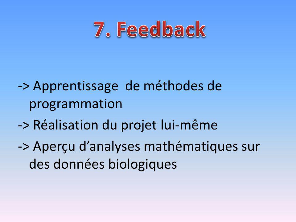 7. Feedback -> Apprentissage de méthodes de programmation