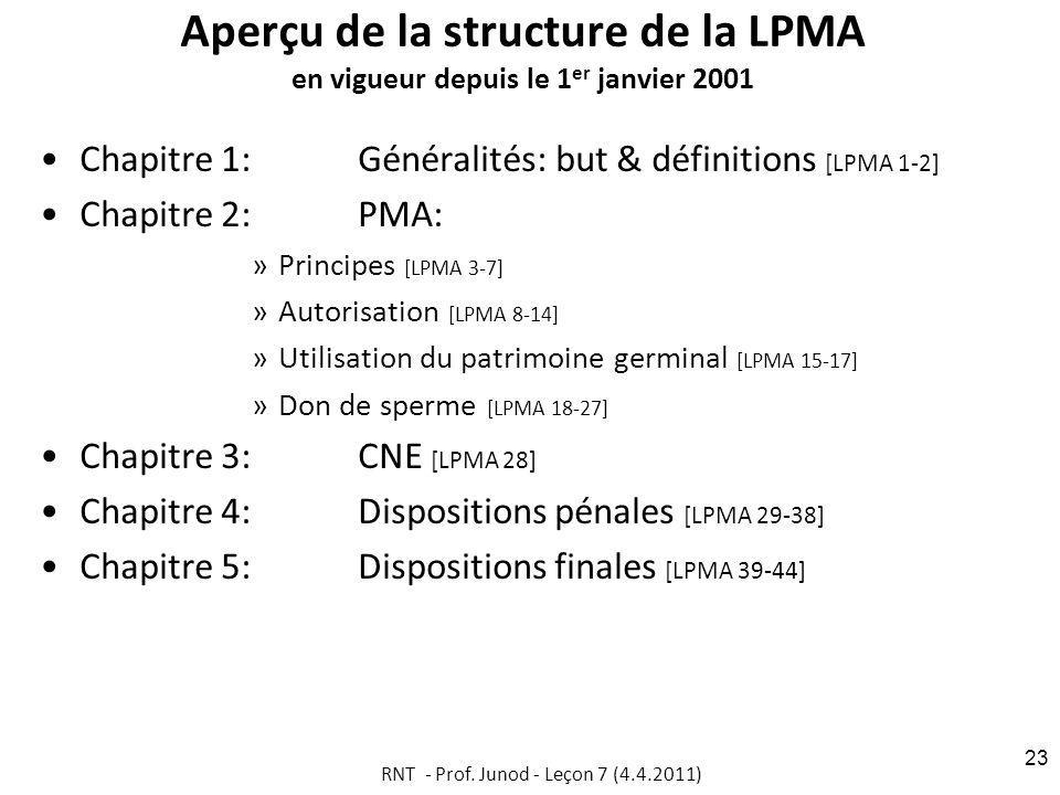 RNT - Prof. Junod - Leçon 7 (4.4.2011)