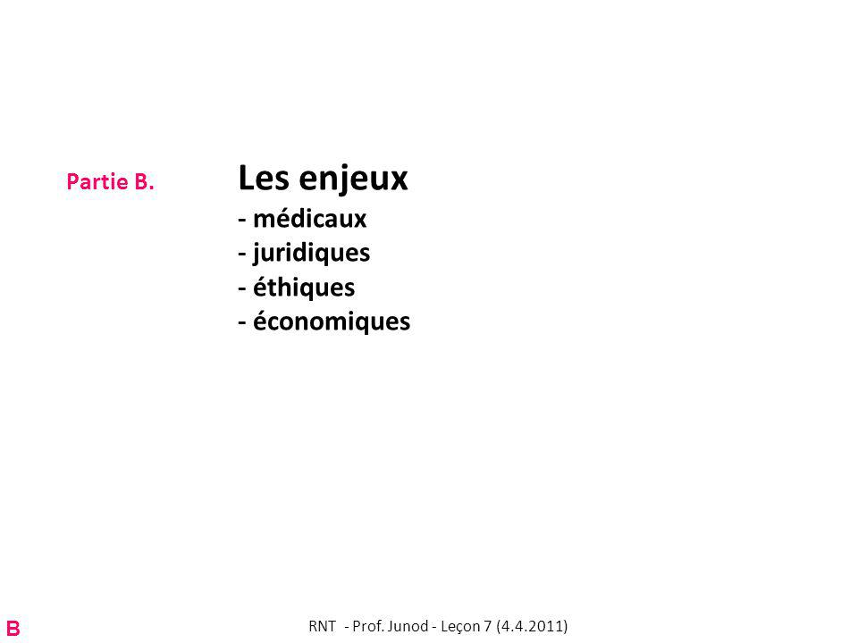 Partie B. Les enjeux - médicaux - juridiques - éthiques - économiques