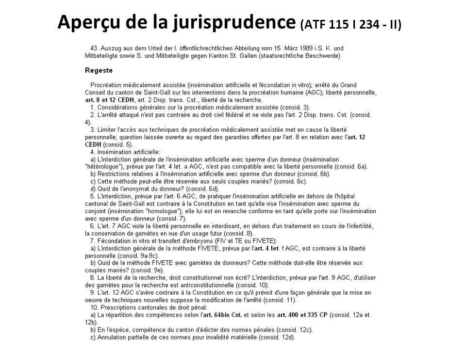 Aperçu de la jurisprudence (ATF 115 I 234 - II)