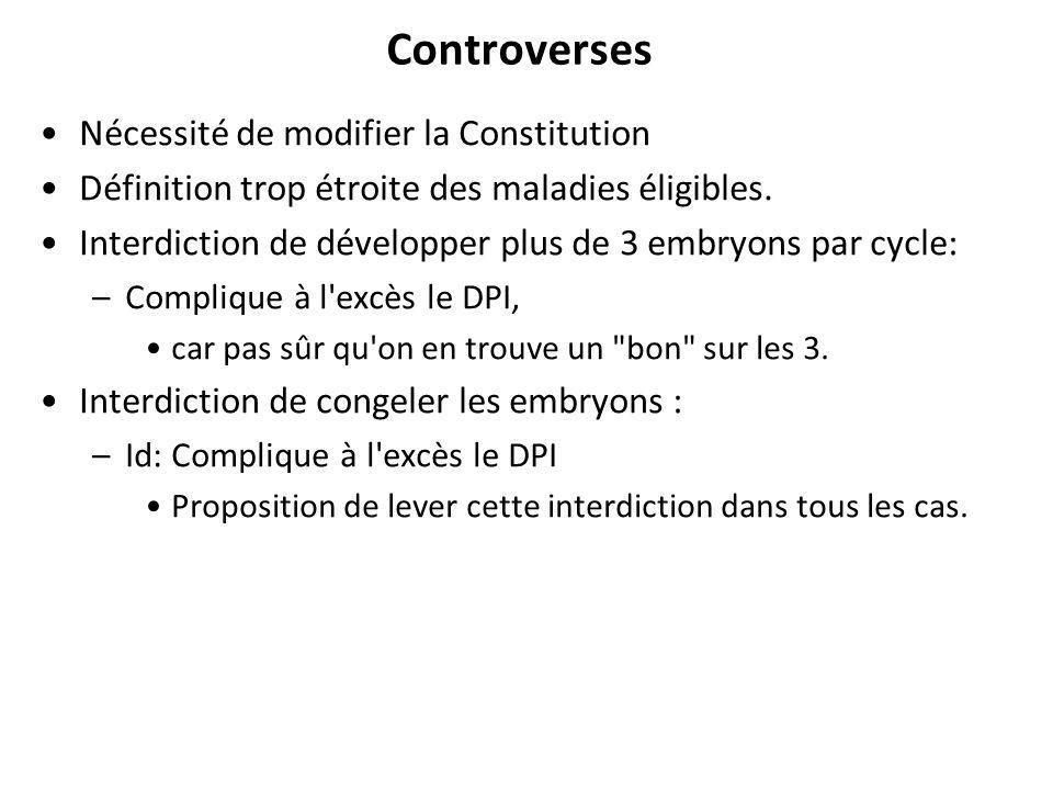 Controverses Nécessité de modifier la Constitution
