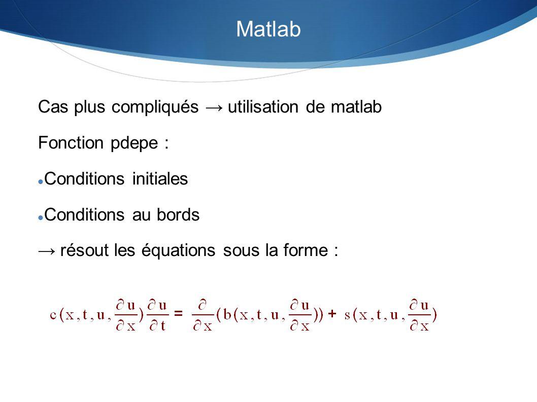 Matlab Cas plus compliqués → utilisation de matlab Fonction pdepe :