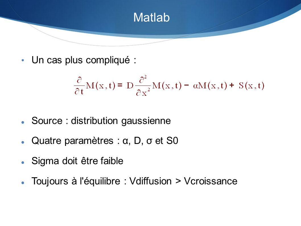 Matlab Un cas plus compliqué : Source : distribution gaussienne