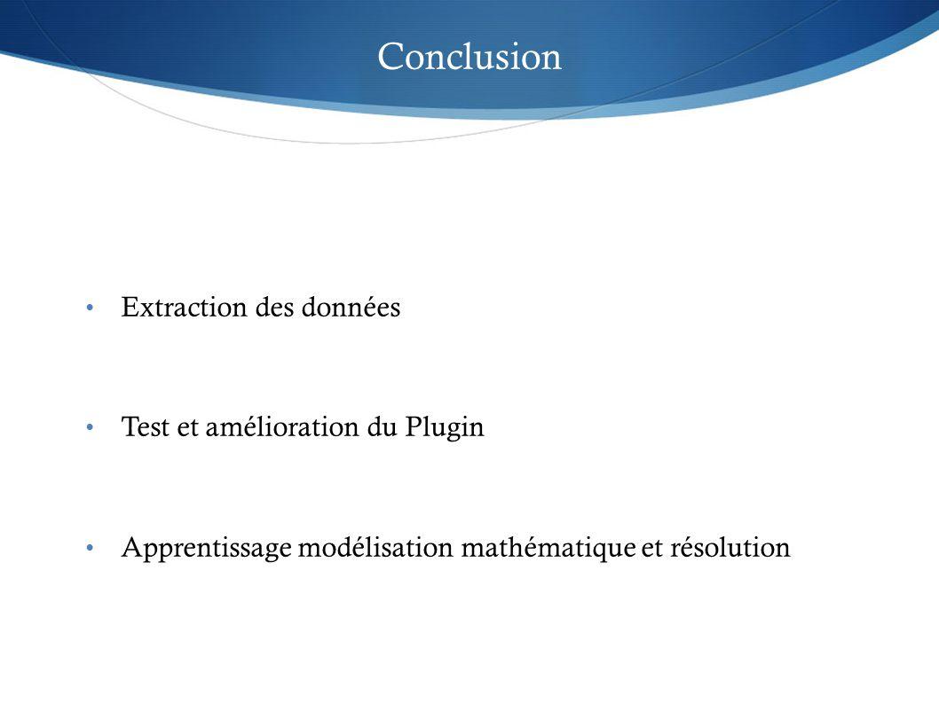 Conclusion Extraction des données Test et amélioration du Plugin