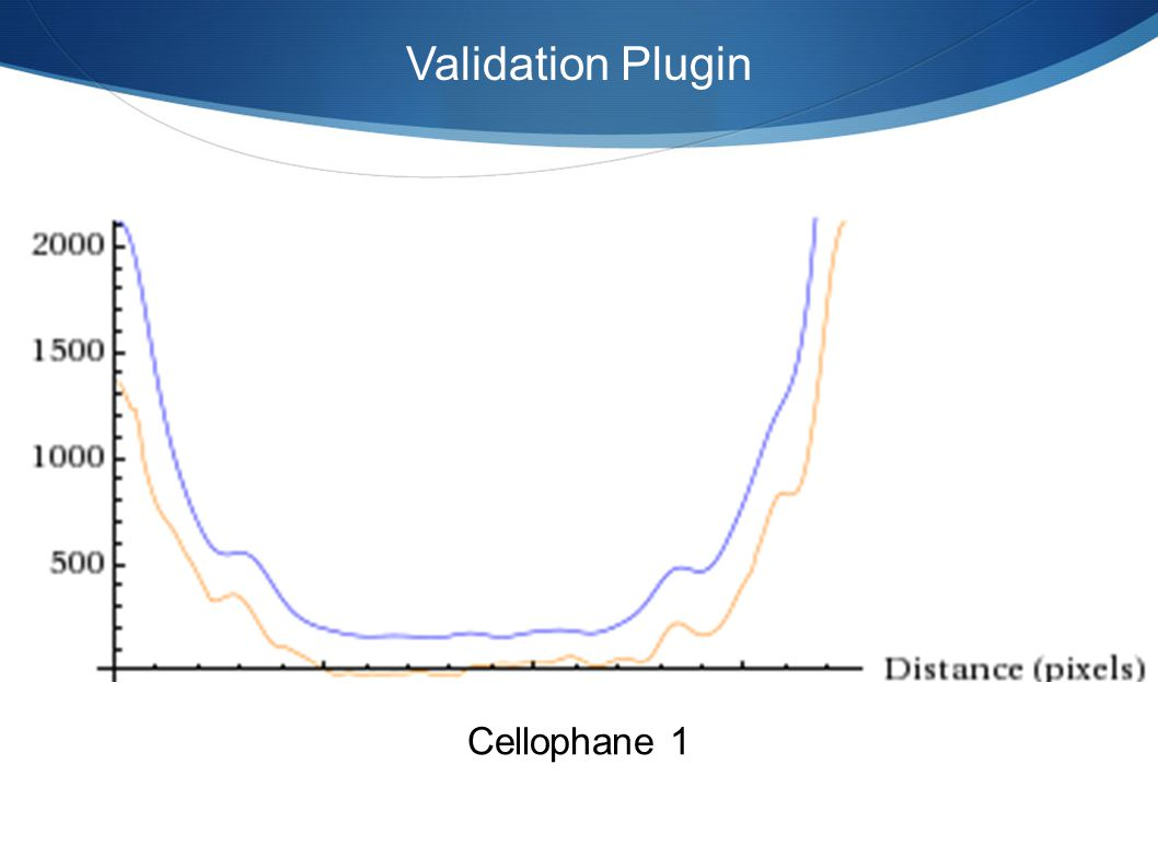 Validation Plugin Cellophane 1