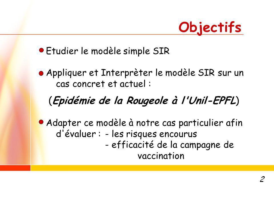 Objectifs Etudier le modèle simple SIR