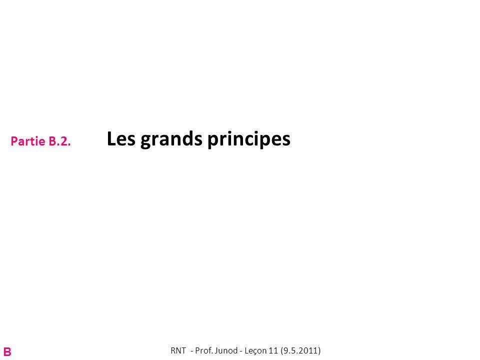 Partie B.2. Les grands principes