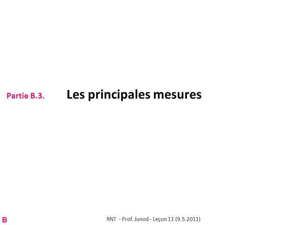 Partie B.3. Les principales mesures