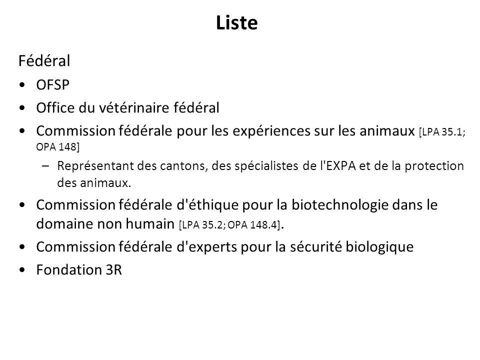Liste Fédéral OFSP Office du vétérinaire fédéral
