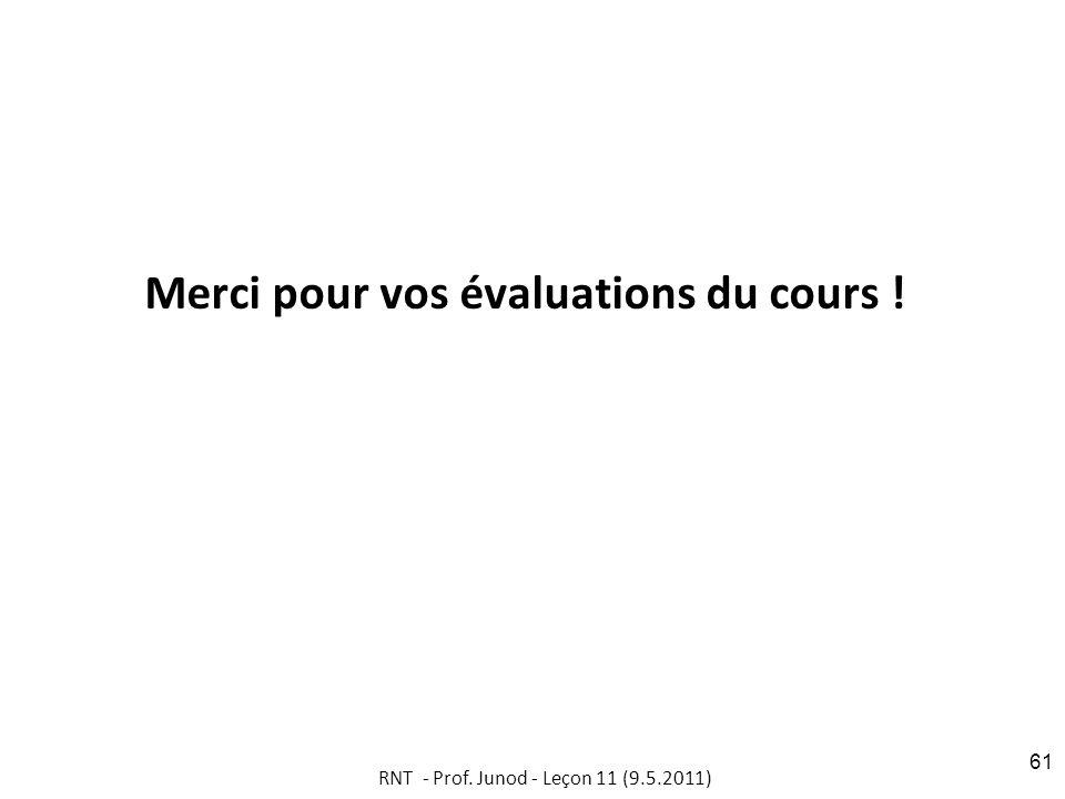 Merci pour vos évaluations du cours !