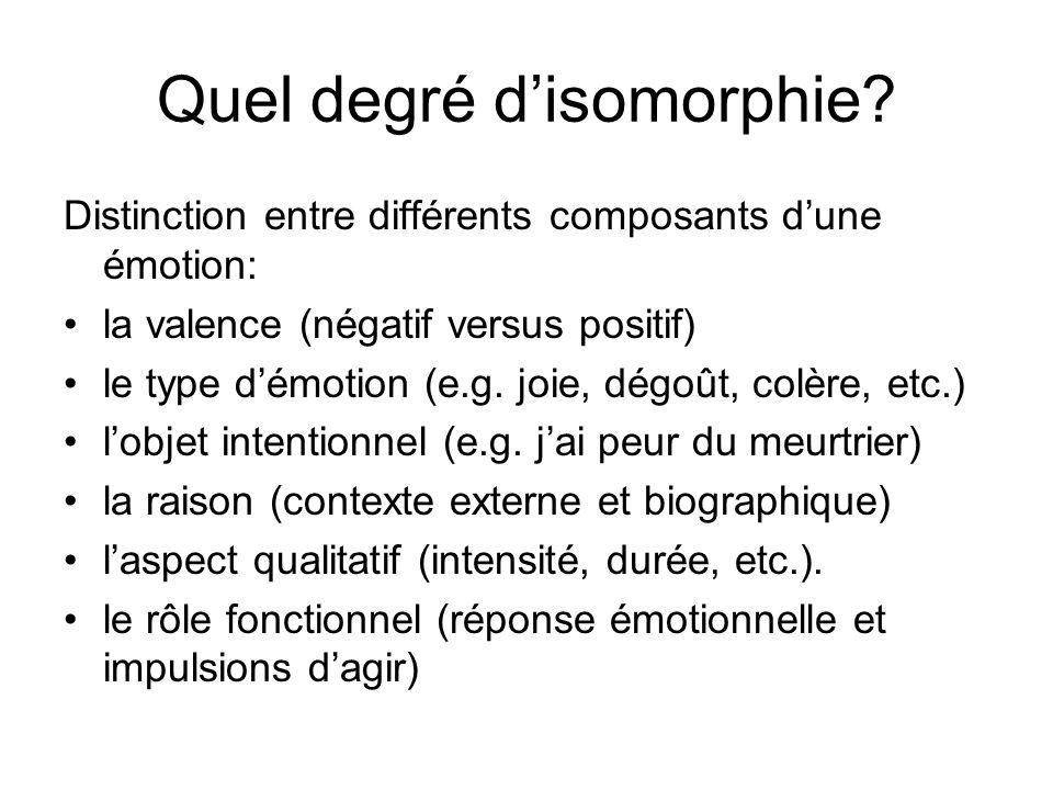 Quel degré d'isomorphie