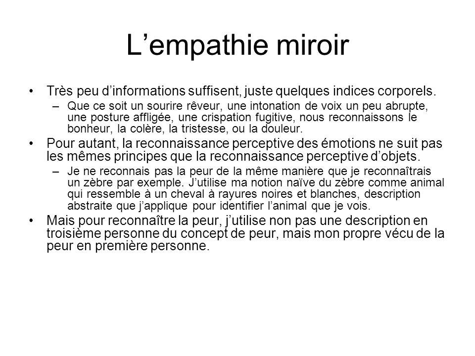 L'empathie miroir Très peu d'informations suffisent, juste quelques indices corporels.