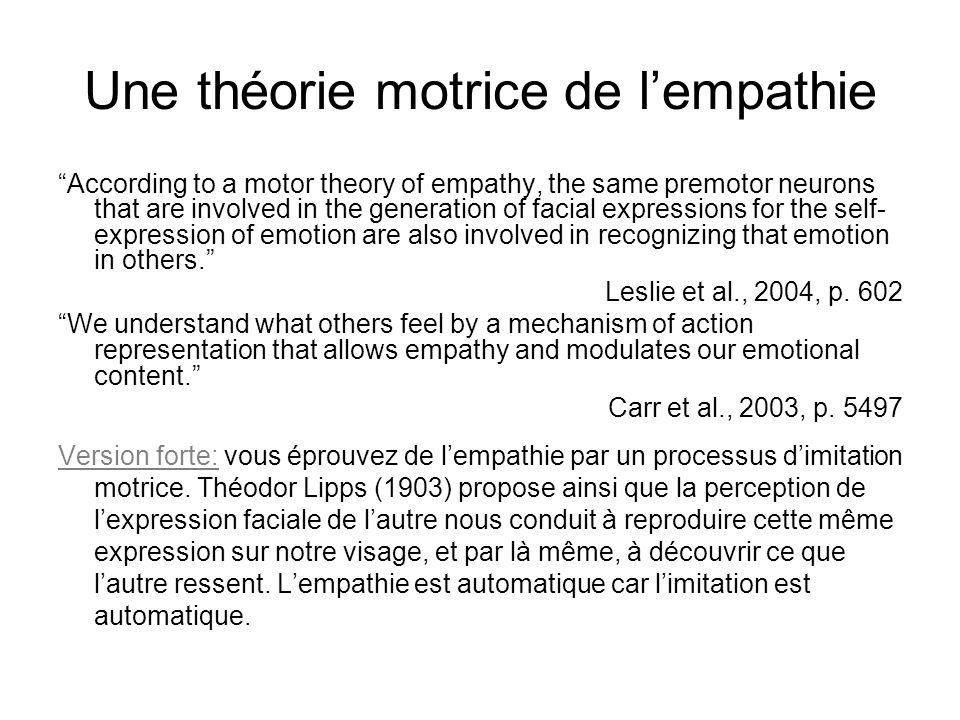Une théorie motrice de l'empathie