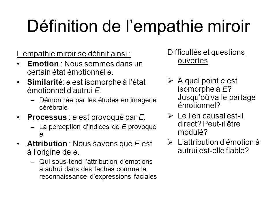 Définition de l'empathie miroir