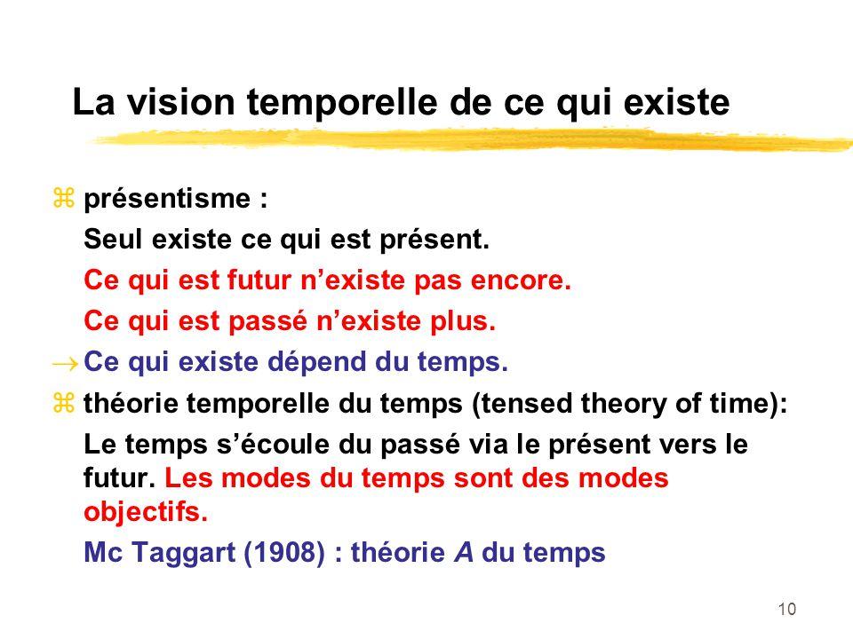 La vision temporelle de ce qui existe