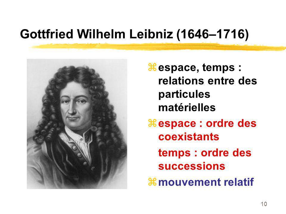 Gottfried Wilhelm Leibniz (1646–1716)