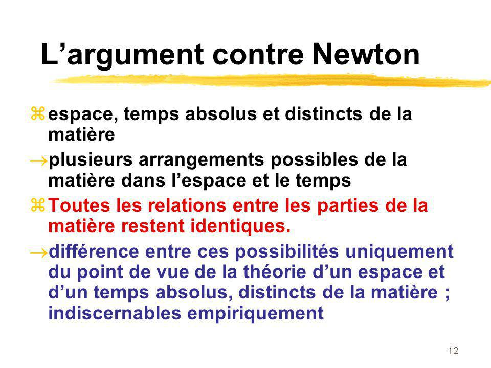L'argument contre Newton