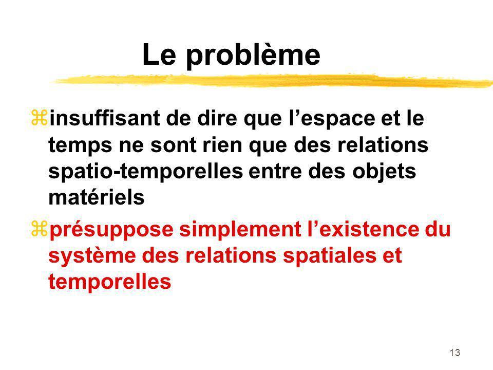 Le problème insuffisant de dire que l'espace et le temps ne sont rien que des relations spatio-temporelles entre des objets matériels.