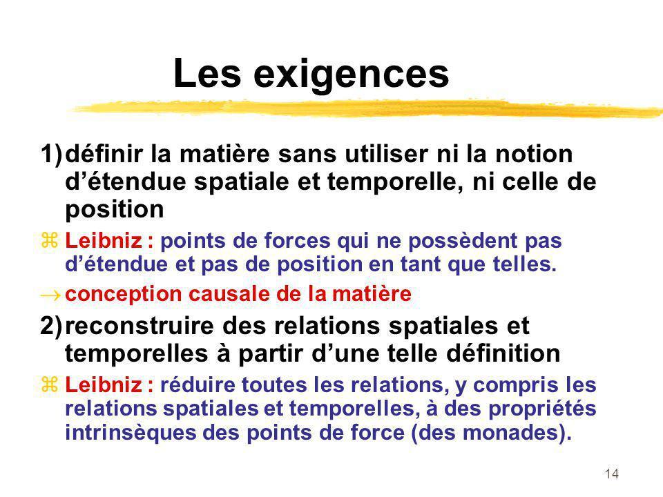 Les exigences 1) définir la matière sans utiliser ni la notion d'étendue spatiale et temporelle, ni celle de position.