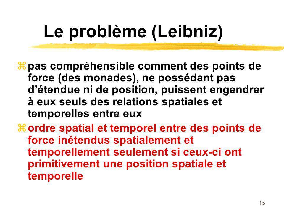 Le problème (Leibniz)