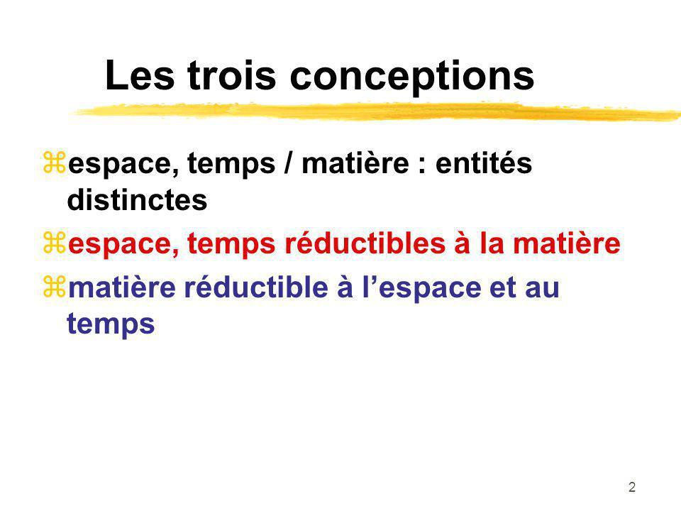 Les trois conceptions espace, temps / matière : entités distinctes