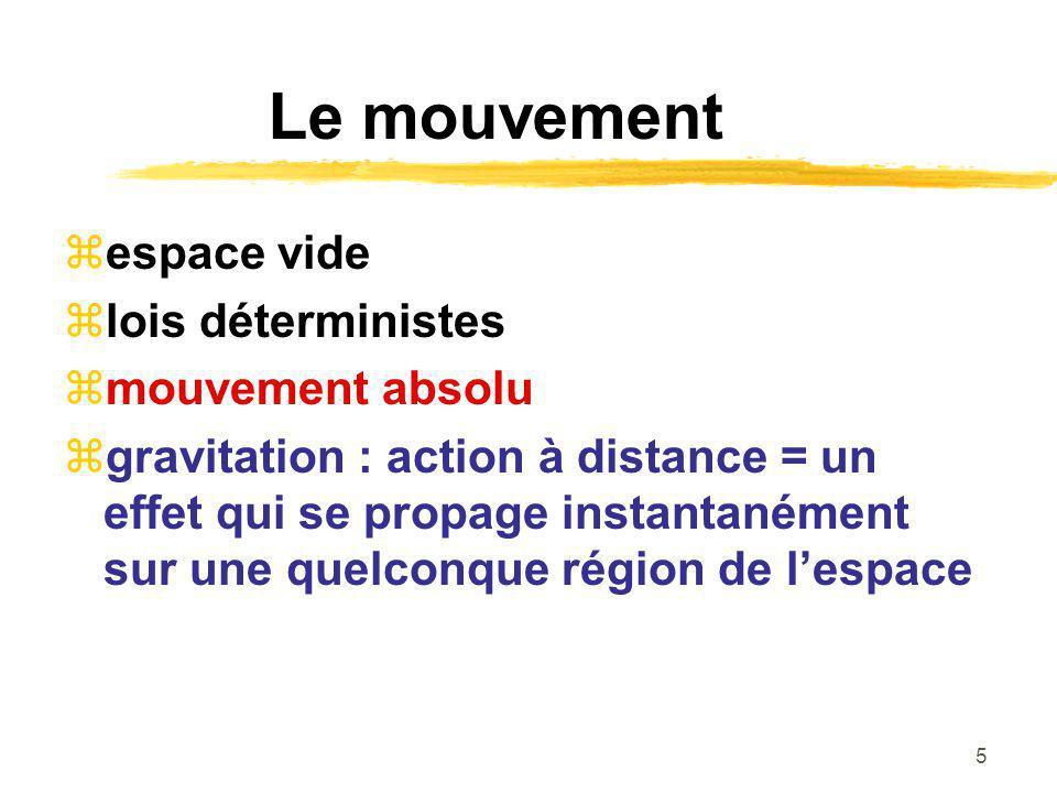 Le mouvement espace vide lois déterministes mouvement absolu