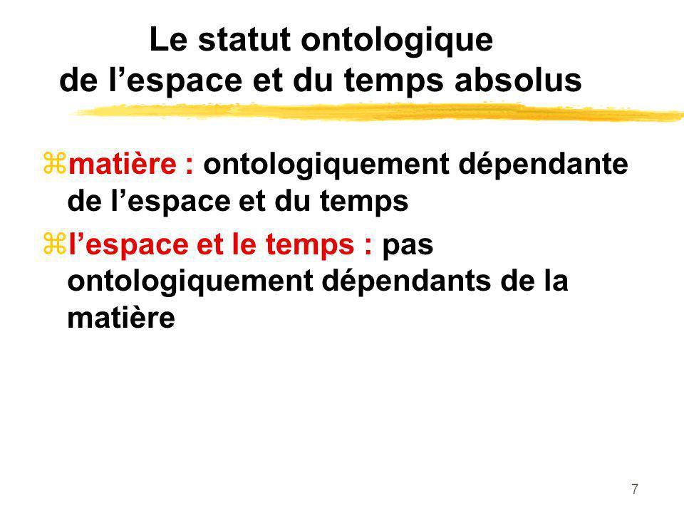 Le statut ontologique de l'espace et du temps absolus