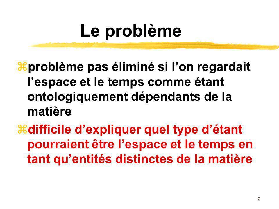 Le problème problème pas éliminé si l'on regardait l'espace et le temps comme étant ontologiquement dépendants de la matière.