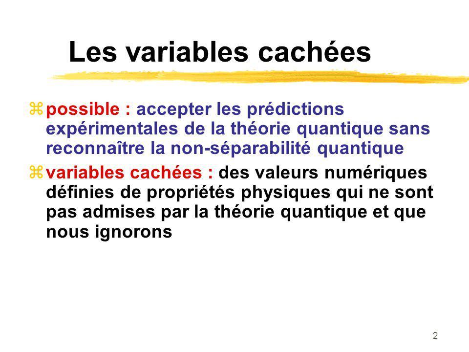 Les variables cachées possible : accepter les prédictions expérimentales de la théorie quantique sans reconnaître la non-séparabilité quantique.