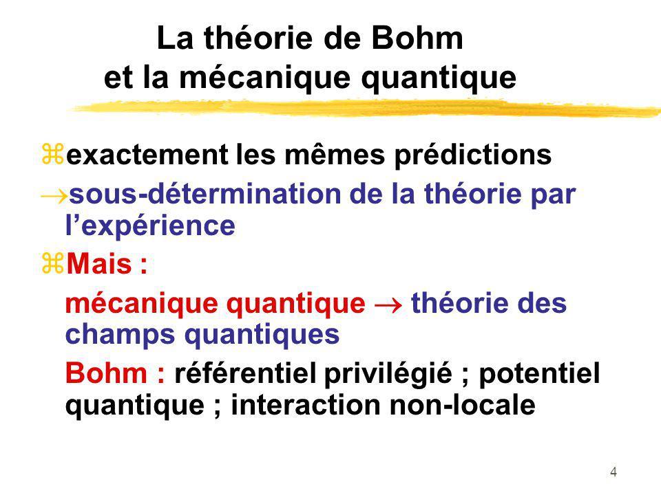 La théorie de Bohm et la mécanique quantique