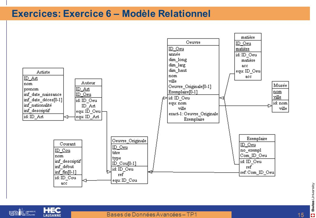 Exercices: Exercice 6 – Modèle Relationnel