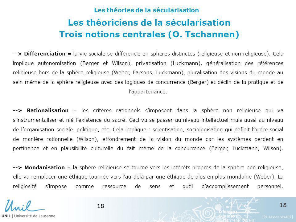 Les théories de la sécularisation