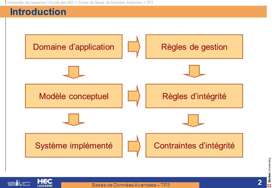 Introduction Domaine d'application Règles de gestion Modèle conceptuel