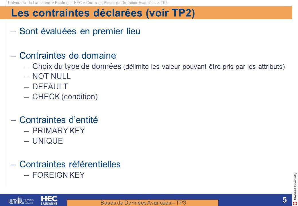 Les contraintes déclarées (voir TP2)