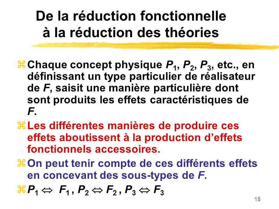 De la réduction fonctionnelle à la réduction des théories