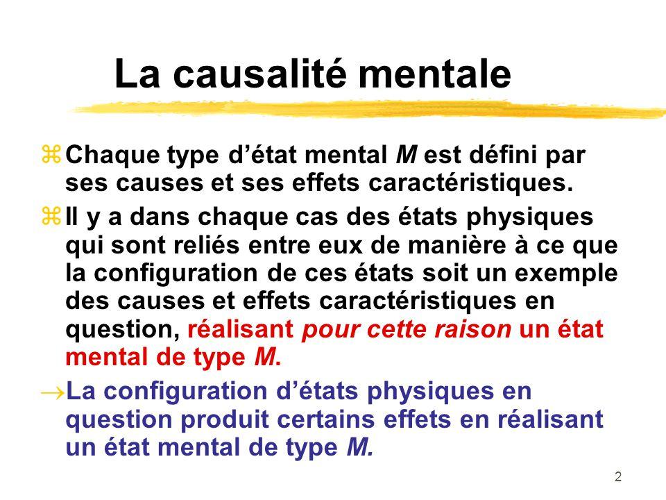 La causalité mentale Chaque type d'état mental M est défini par ses causes et ses effets caractéristiques.