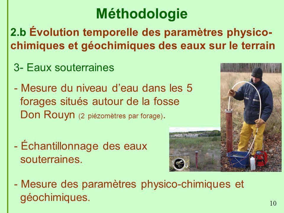 Méthodologie 2.b Évolution temporelle des paramètres physico-chimiques et géochimiques des eaux sur le terrain.