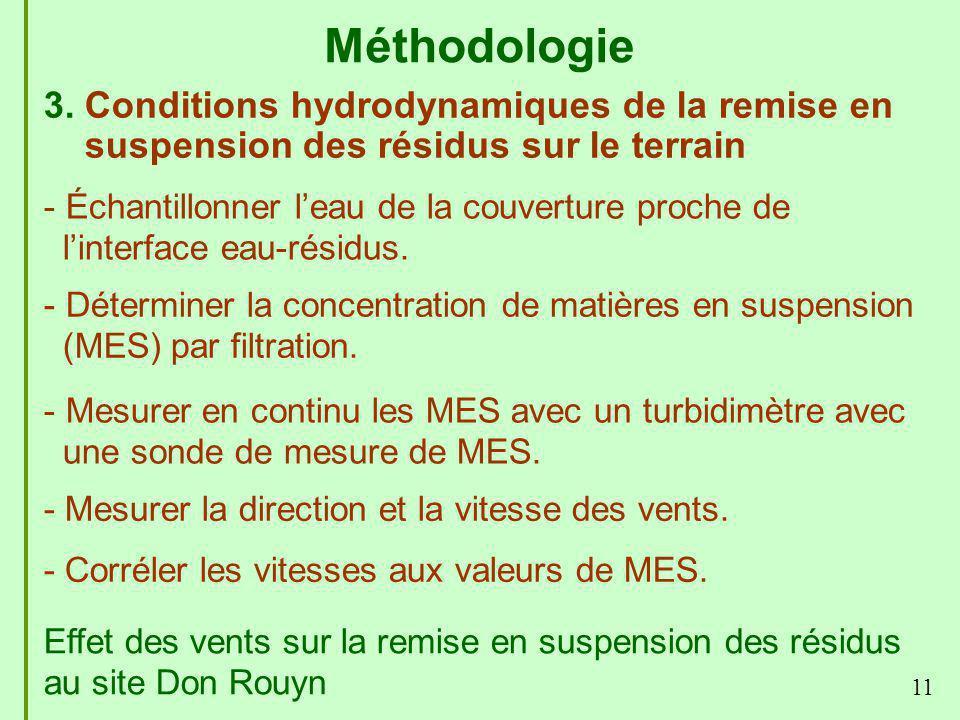 Méthodologie 3. Conditions hydrodynamiques de la remise en