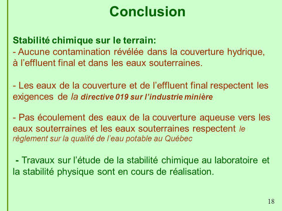 Conclusion Stabilité chimique sur le terrain: