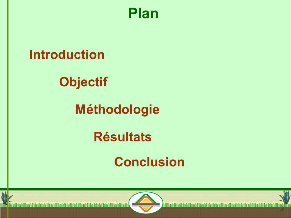 Plan Introduction Objectif Méthodologie Résultats Conclusion 2