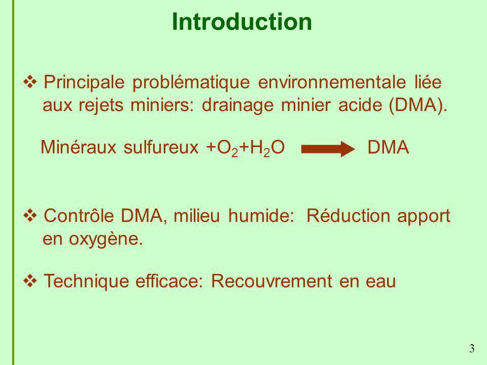 Introduction Principale problématique environnementale liée
