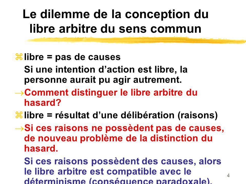 Le dilemme de la conception du libre arbitre du sens commun