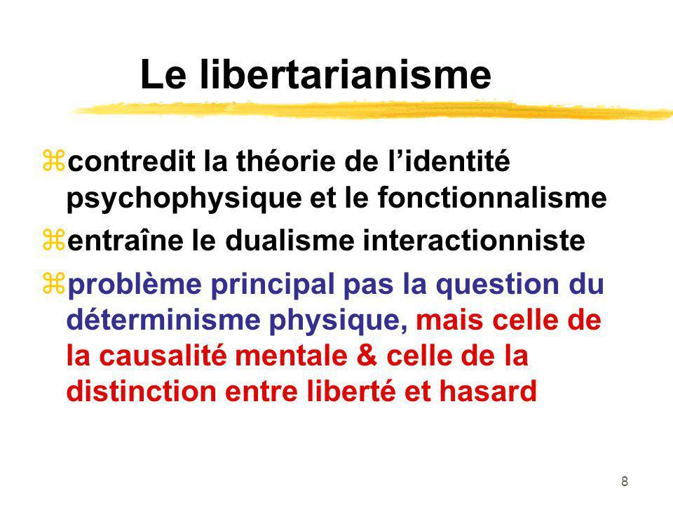 Le libertarianisme contredit la théorie de l'identité psychophysique et le fonctionnalisme. entraîne le dualisme interactionniste.
