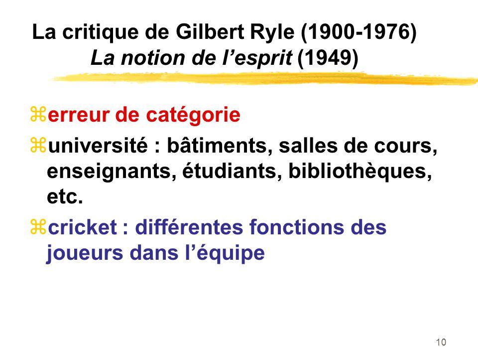 La critique de Gilbert Ryle (1900-1976) La notion de l'esprit (1949)