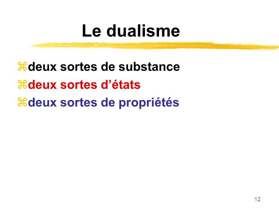 Le dualisme deux sortes de substance deux sortes d'états