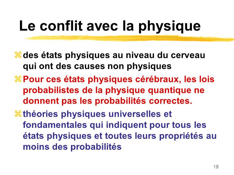 Le conflit avec la physique