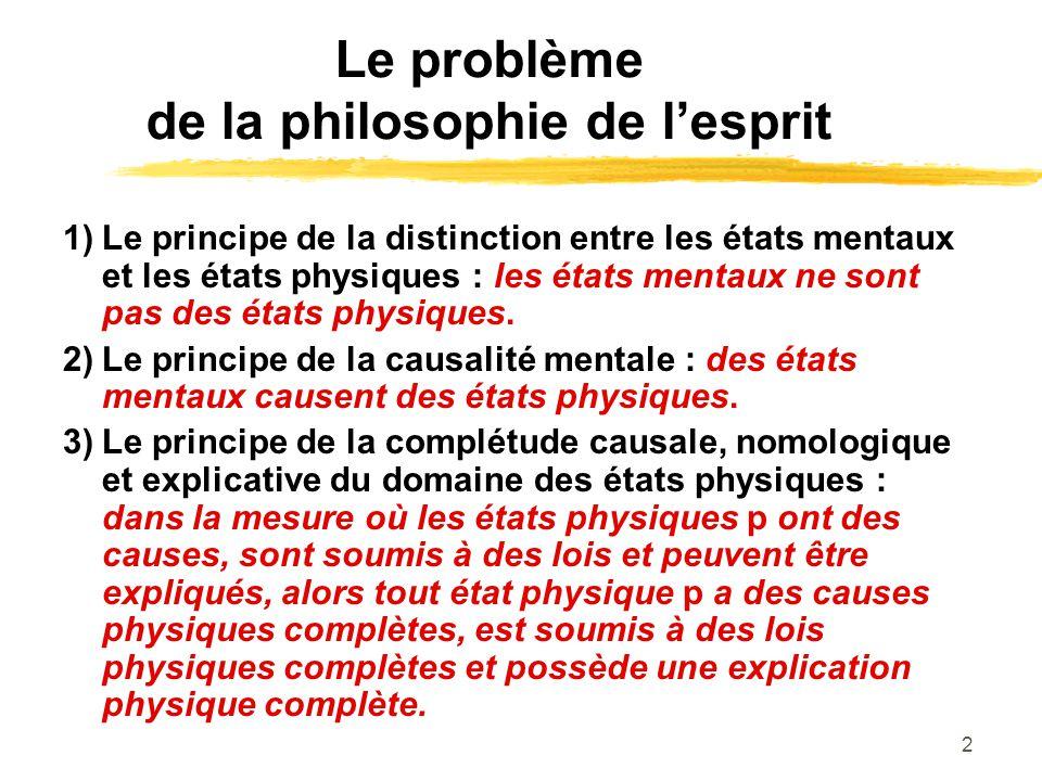Le problème de la philosophie de l'esprit