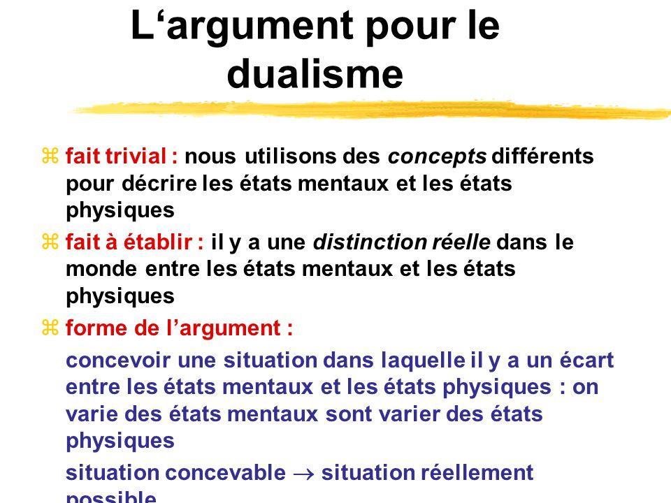 L'argument pour le dualisme