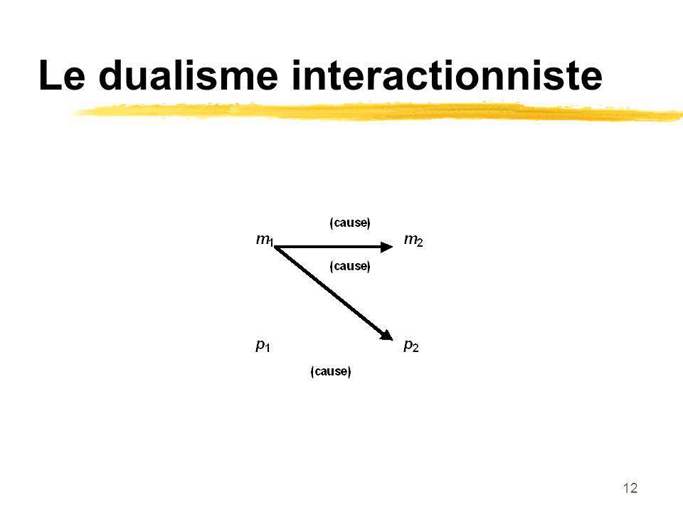 Le dualisme interactionniste