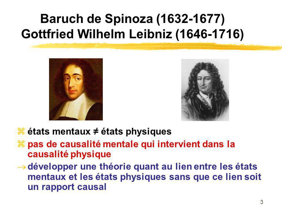 Baruch de Spinoza (1632-1677) Gottfried Wilhelm Leibniz (1646-1716)